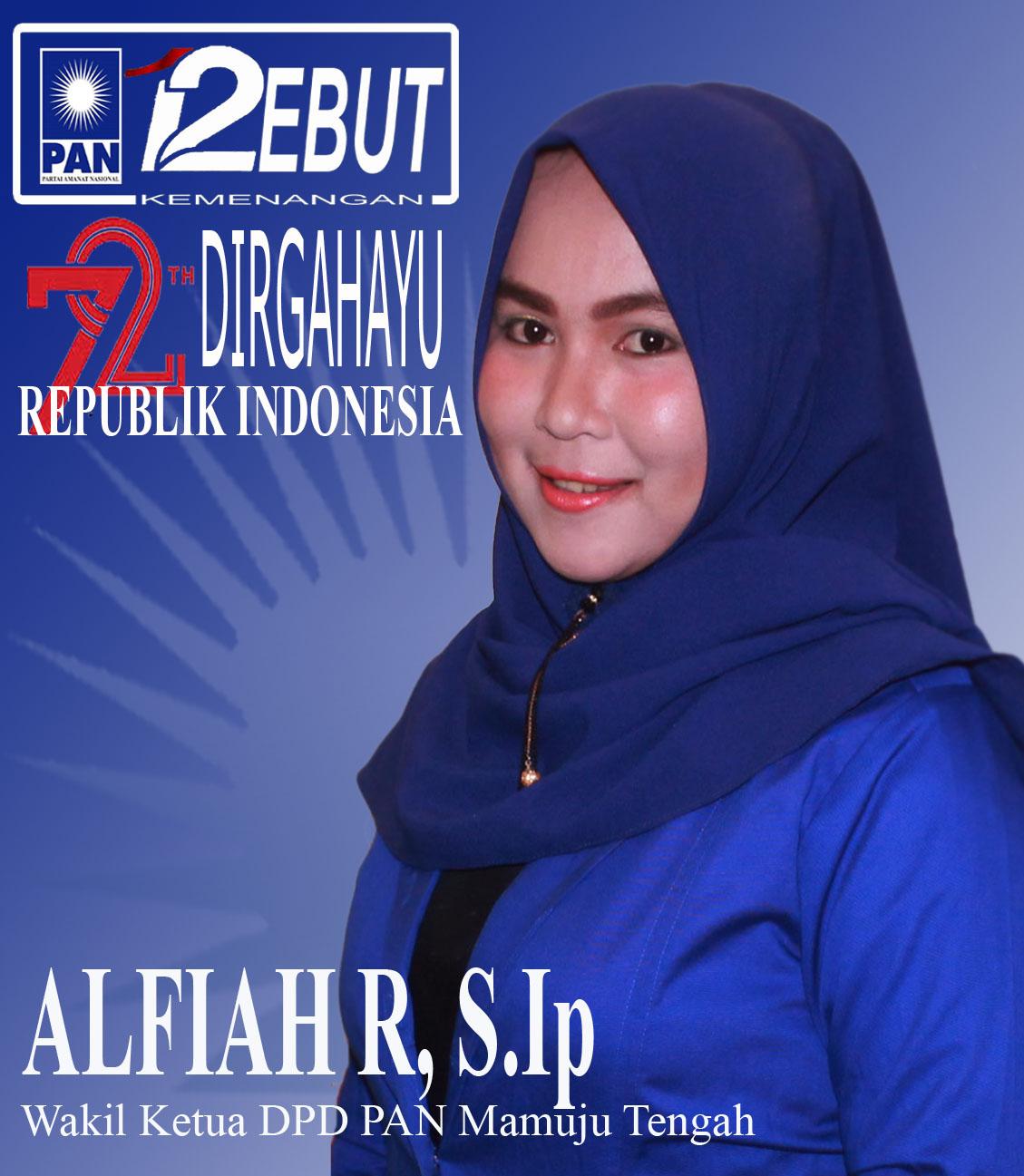 Alfiah R. S.Ip